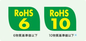 画像2: RoHS2(10物質)簡易分析測定 RoHS2試験 格安試験